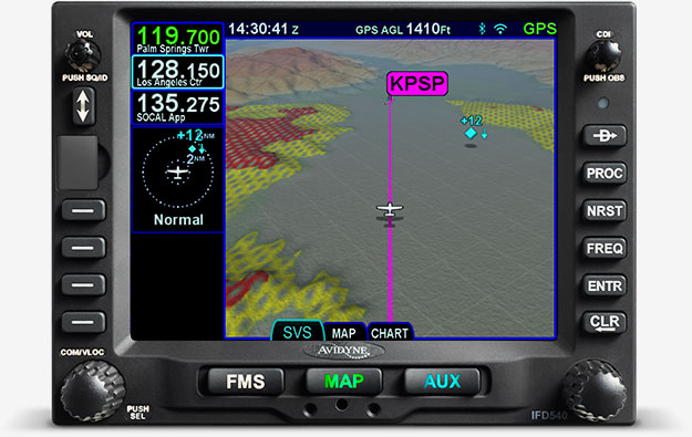 IFD series featuring synthetic vision