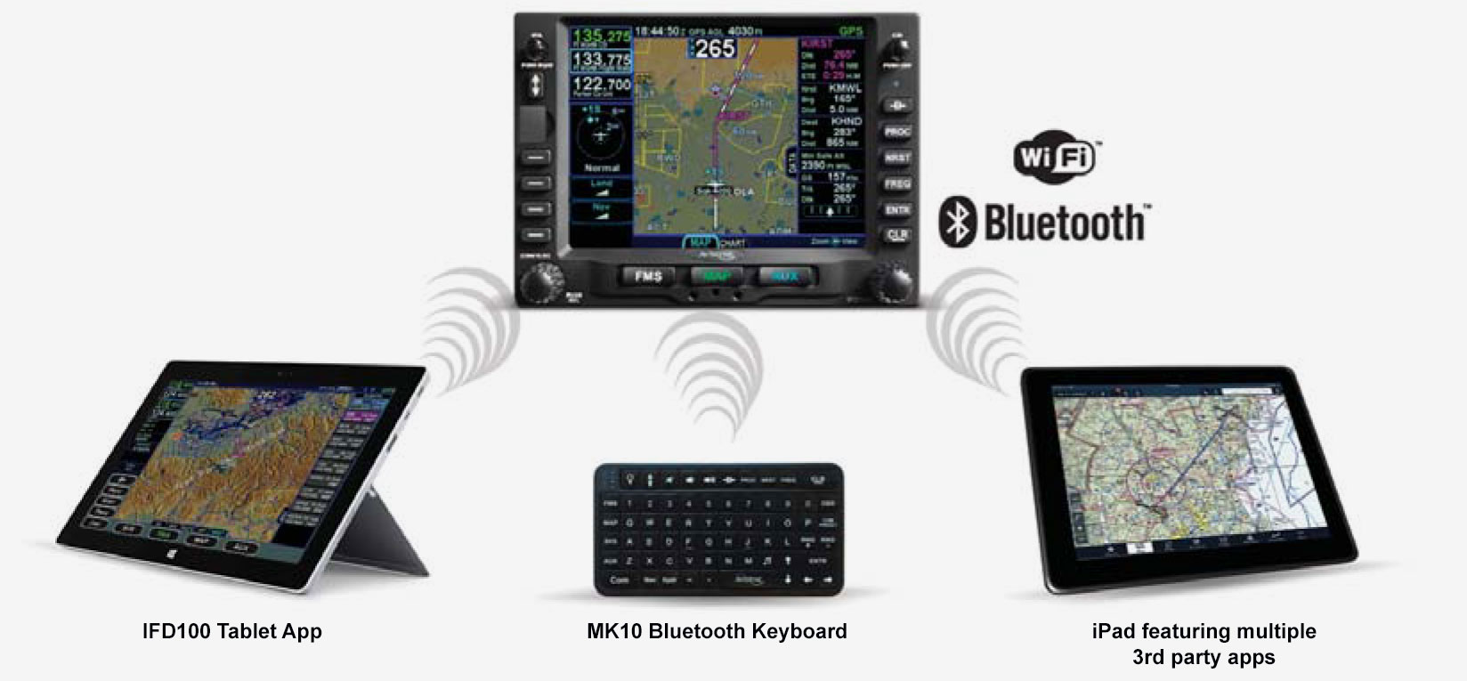 Avidyne Wireless Connectivity